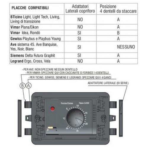 Termostati f on off c47b termostato ambiente a rotella for Termostati fantini cosmi prezzi