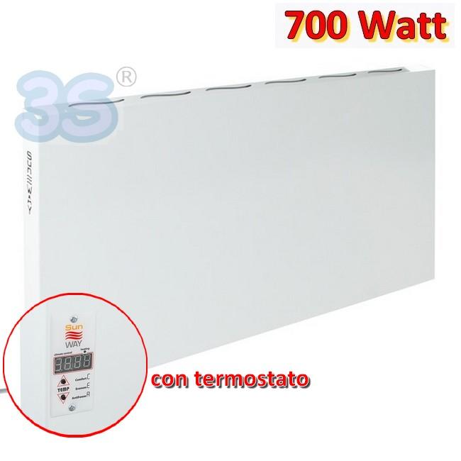Schema Elettrico Ventola Radiatore : Pannelli riscaldanti infrarossi piastra pannello